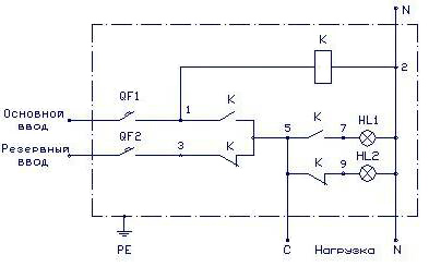 Принципиальная схема АВР ЩАП 12